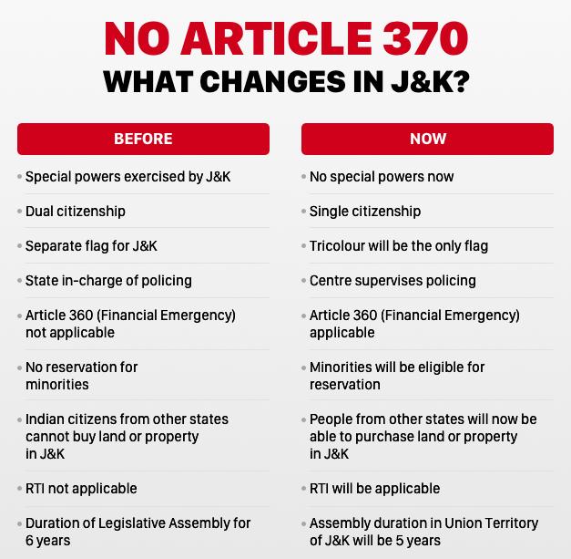 article 370 kashmir