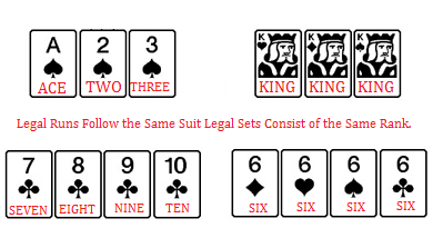 Valid rummy card game combinations