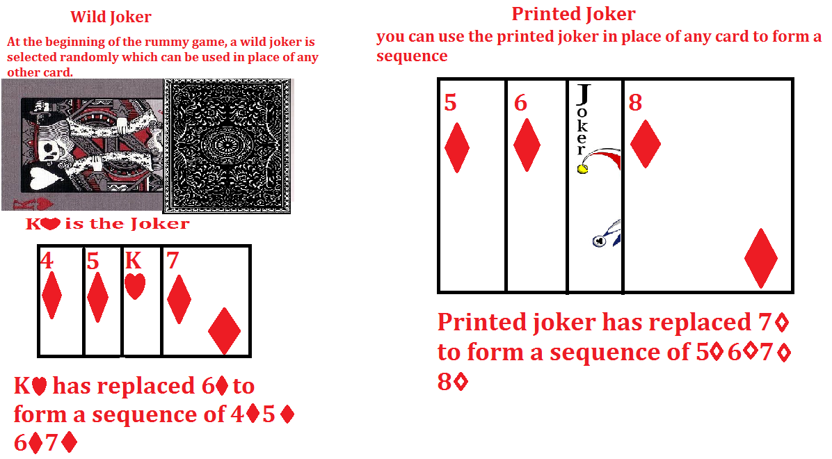 Jokers in Rummy card game