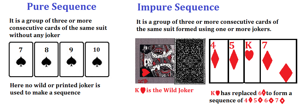 Sequences in Rummy Card game