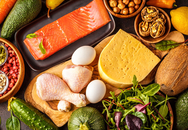 What is the Ketogenic Diet? Keto Diet Explained:Pros & Cons